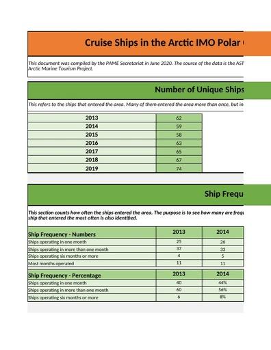 Arctic Shipping Best Practice Information Forum: 2019-2021 Summary Report
